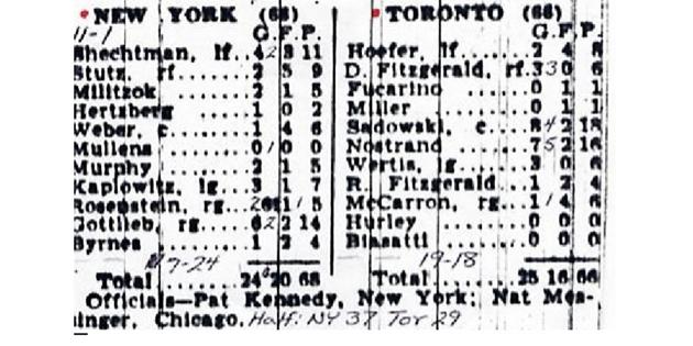 toronto 1946 1