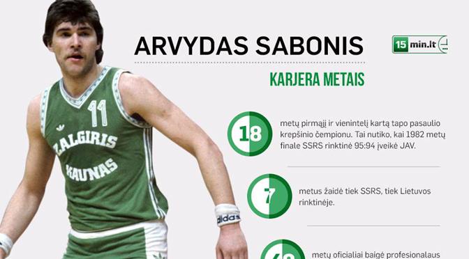 Arvydas Sabonis: The Lithuanian tsar